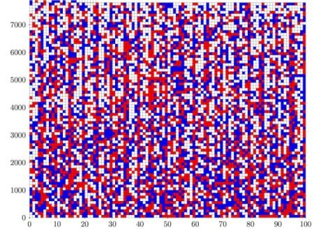 pythagorean_triple_2-coloring
