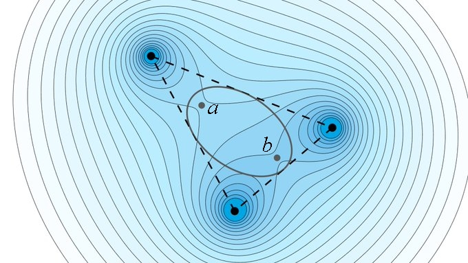 Parallel Line Masses and Marden's Theorem