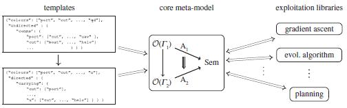 Complex Adaptive System Design (Part 10)